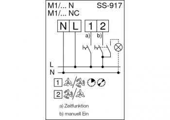 Helios MiniVent Minilüfter M1/NC, codiebarer Nachlauf, mit Intervallbetriieb